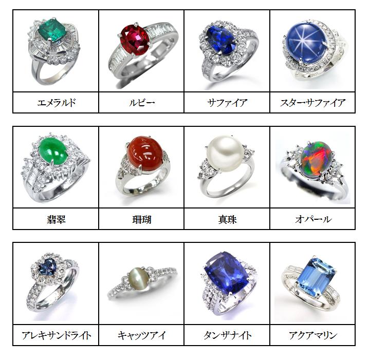 宝石各種一覧